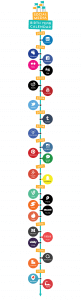 sosyal-medya-tarihcesi